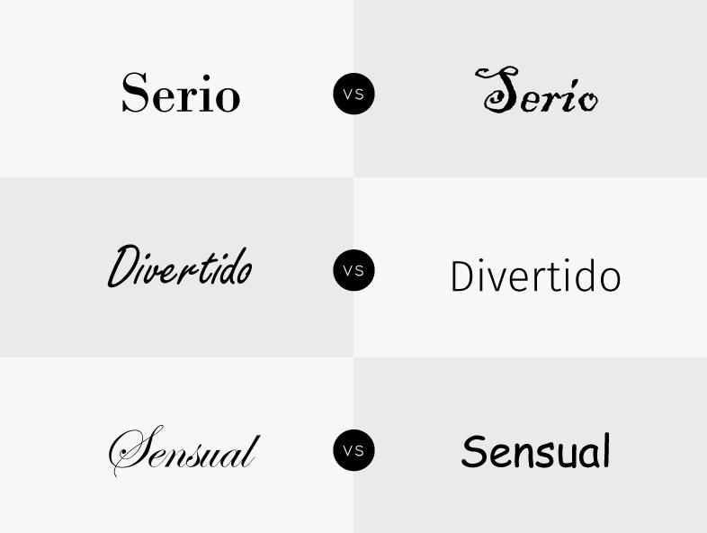 Elegir y combinar tipografías - Ejemplos