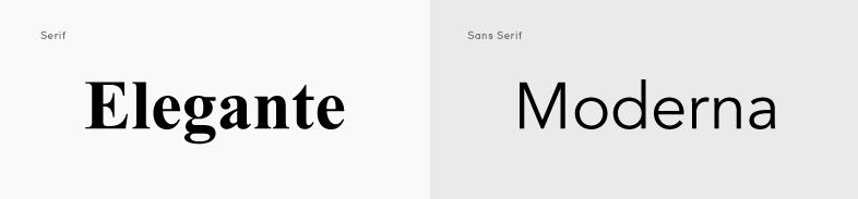 Tipografía Serif y Sans Serif